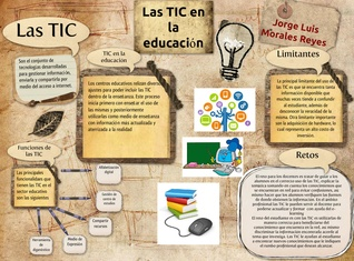 Las TIC en la education