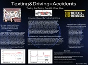 Texting And Driving=Accidents's thumbnail