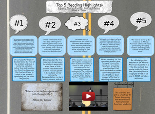 Top 5 Reading Highlights