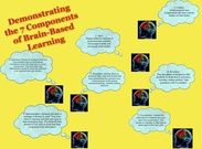 7 components of brain-based learning's thumbnail