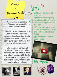 Behavioral Family