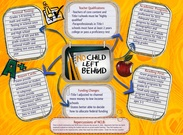 No Child Left Behind's thumbnail