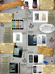 Iphone's History