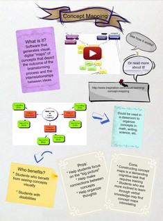 Concept Mapping Software