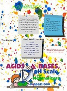 Acids and bases's thumbnail