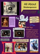 All About Shakespeare's thumbnail