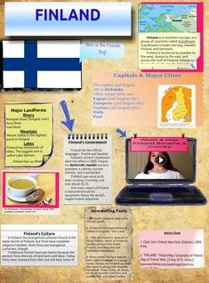 Glogster: Multimedia Posters | Online Educational Content