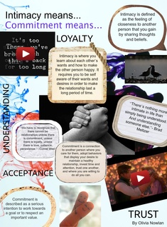 Intimacy and Commitment Poster