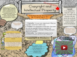 Copyright and Intellectual Property- Canada