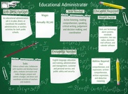 Educational administrator's thumbnail