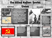 The Allied Nation: Soviet Union's thumbnail