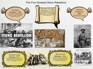 The Five Greatest Slave Rebellions