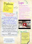Dyslexia: Facts and Information's thumbnail