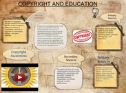 Yee-copyright and education's thumbnail