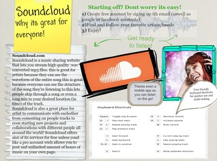 soundcloud infographic