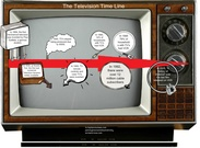 [2016] lexi starnes: Timeline Of Televisions's thumbnail