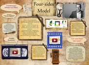 Four Sides Model's thumbnail