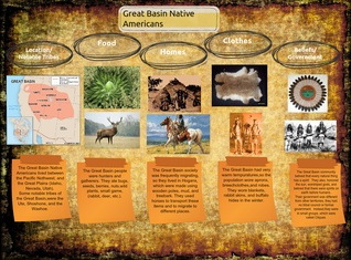 Great Basin Native Americans
