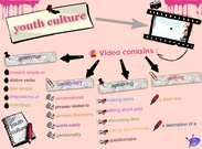 youth culture's thumbnail