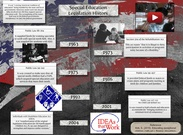 Special Education Legislation History's thumbnail