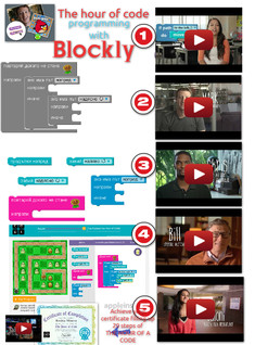 Programming with Blockly