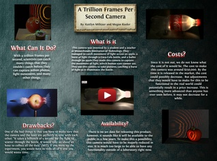 A trillion Frames Per Second Camera