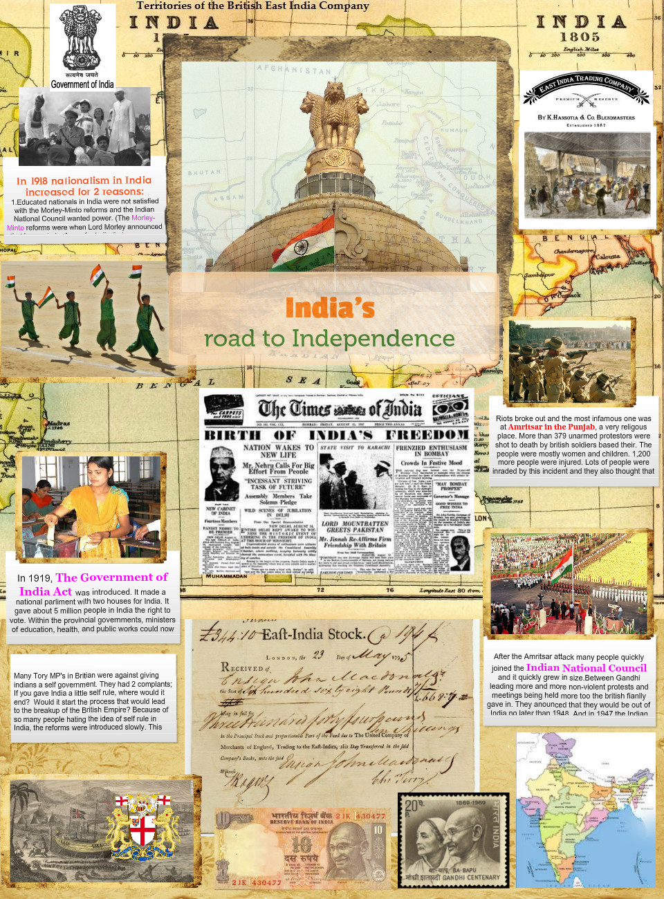 India's Road to Independence