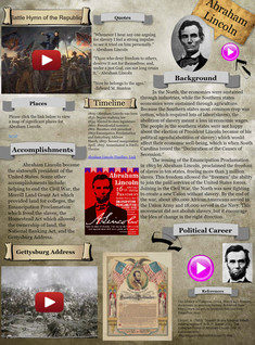 Abraham Lincoln - Cooperative Biography