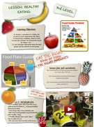 Lesson: Healthy eating's thumbnail