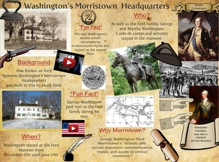 Washington's Morristown Headquarters