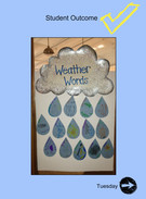 Student Outcome--Weather Words's thumbnail