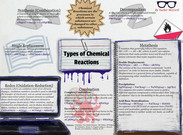 Types of Chemical Reactions's thumbnail