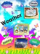 weather's thumbnail