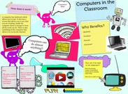 Computers in the Classroom's thumbnail