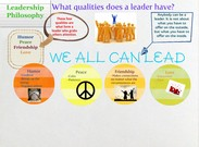 Josie Leadership Philosophy's thumbnail