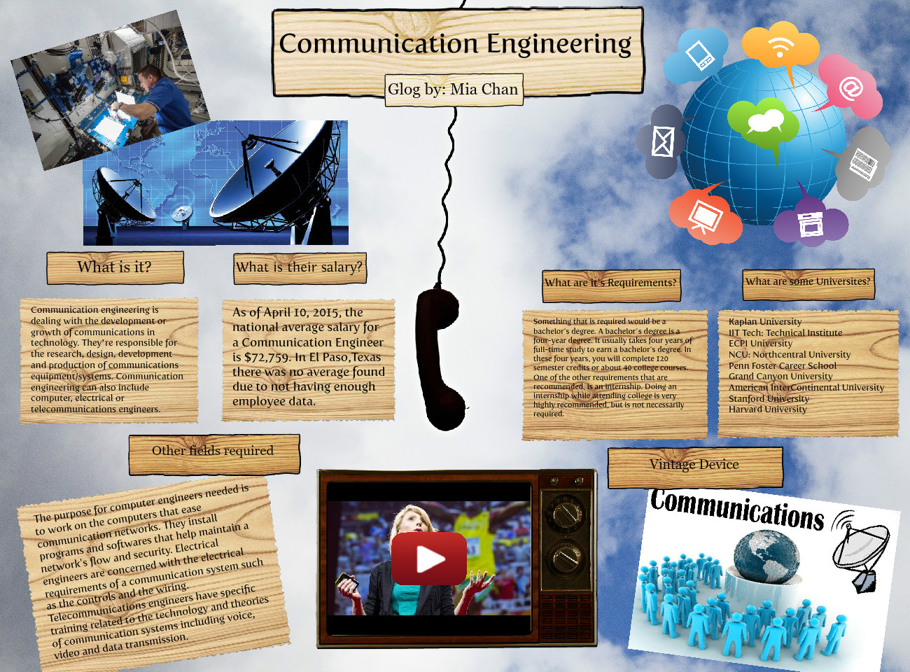 Communication Engineering Career En Electrical Wiring Salary