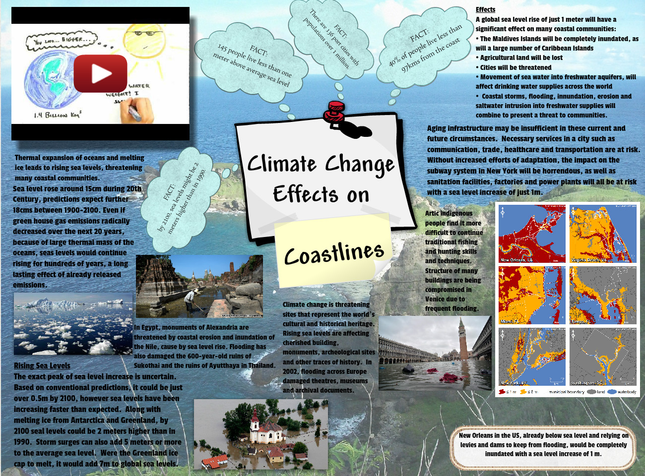 Climate Change Effects on Coastlines