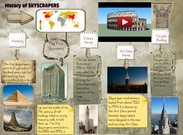History of skyscrapers's thumbnail