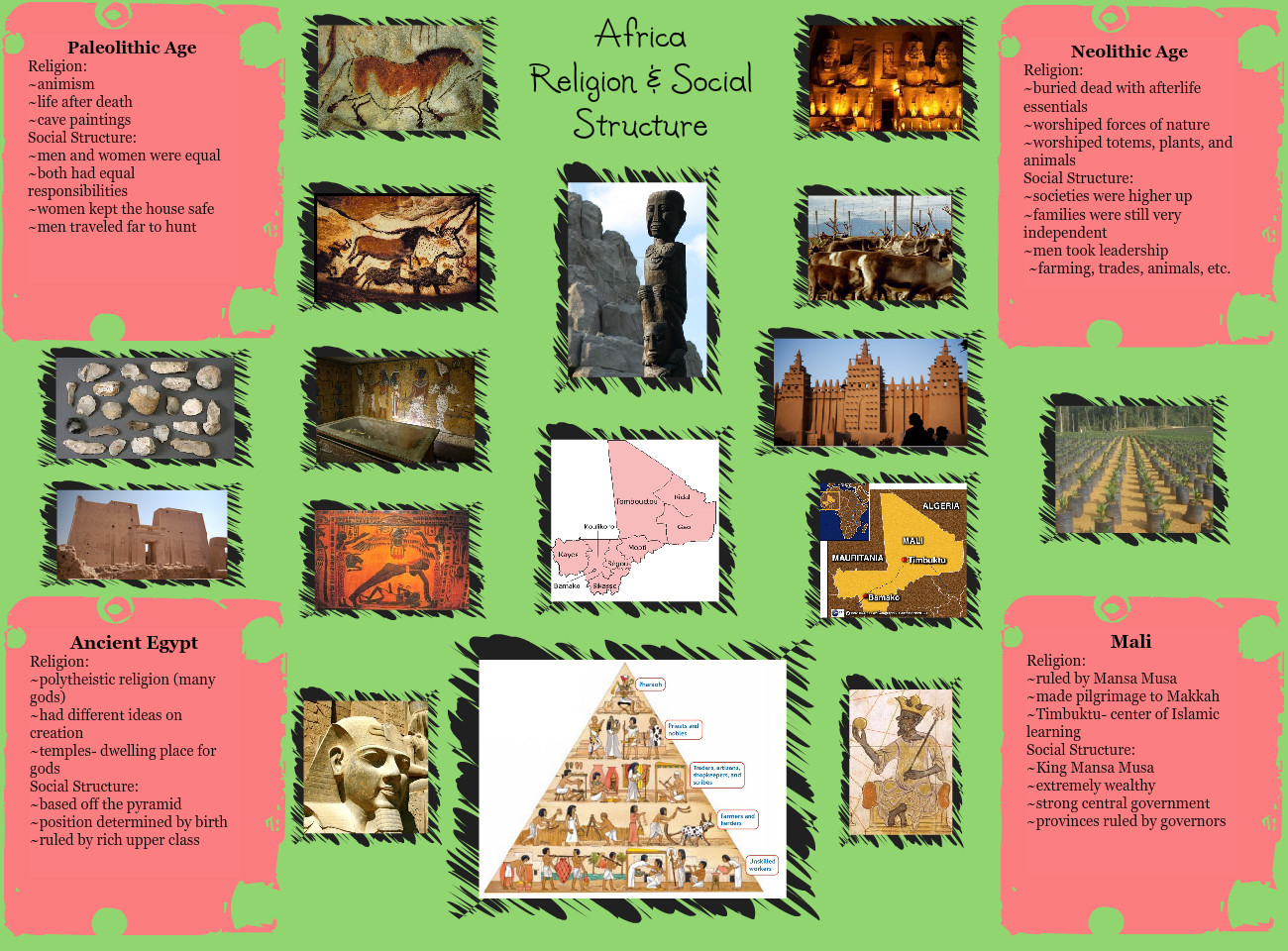 Africa: Religion and Social Structure