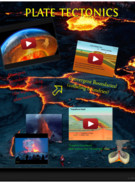 Plate Tectonics Eruption' thumbnail