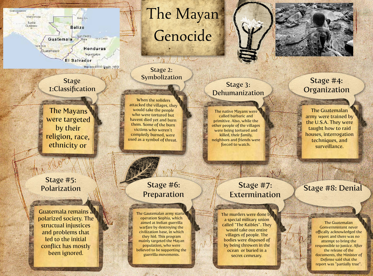 The Mayan Genocide