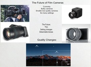 The Future of Film Cameras's thumbnail