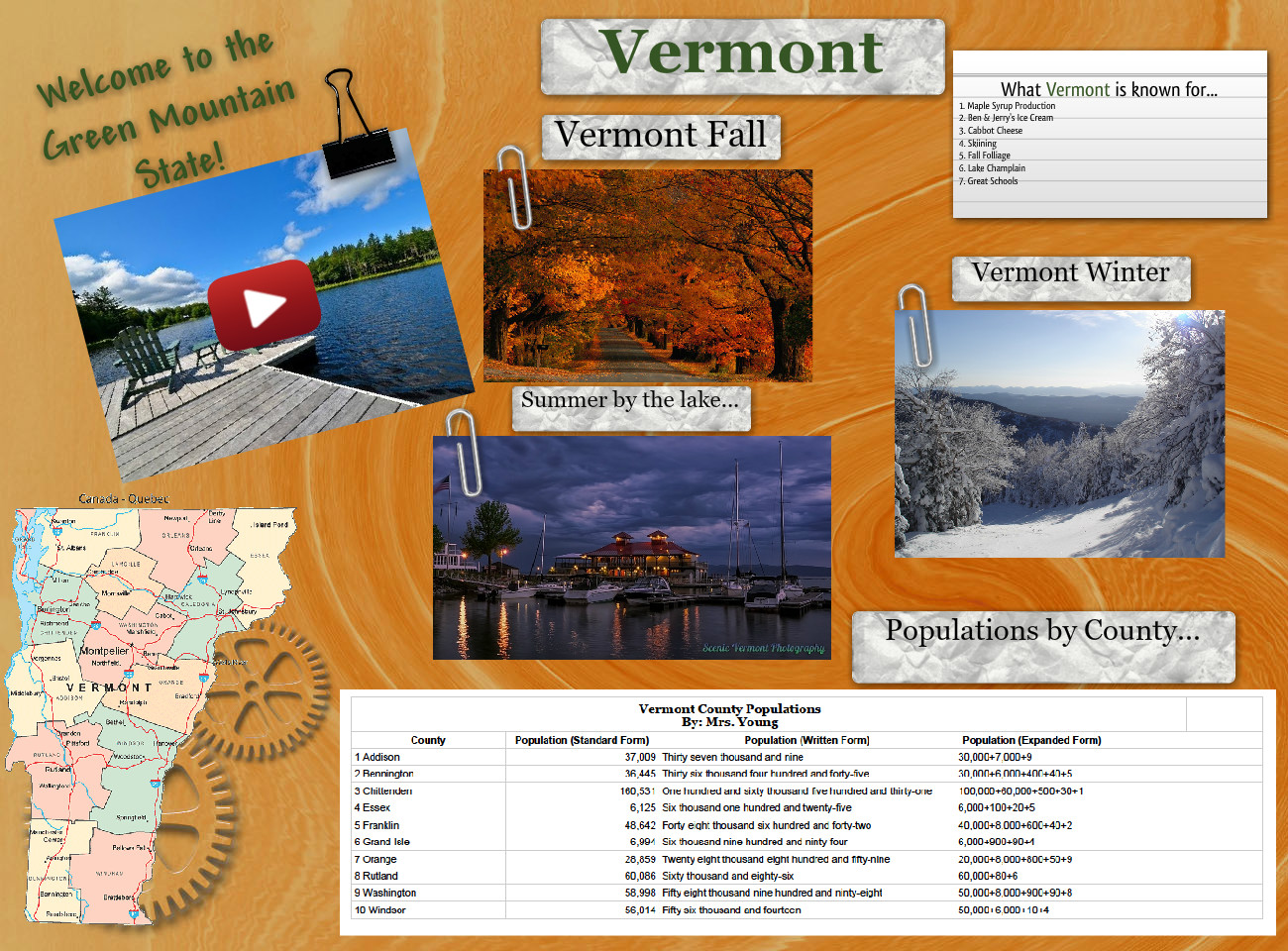 All about Vermont