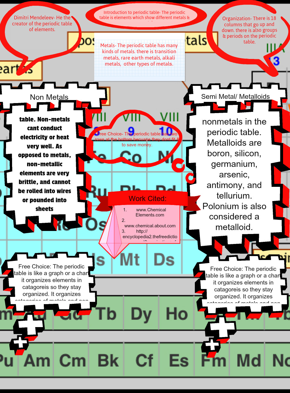 Gabriel h periodic table text images music video glogster edu gabriel h periodic table urtaz Image collections