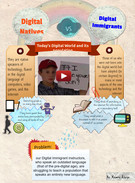 Digital Natives vs. Digital Immigrants's thumbnail