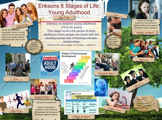 Ericksons 8 Stages of Life Young Adulthood