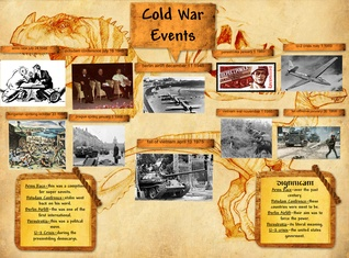 Cold War Events