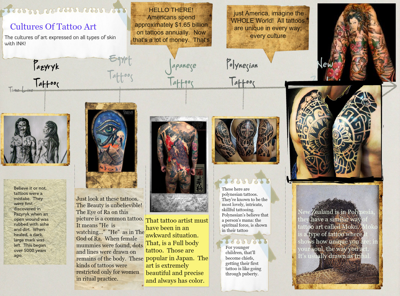 Cultures of Tattoos