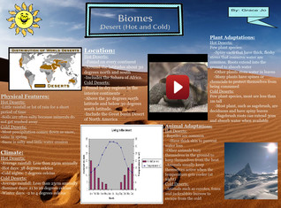 Biomes: Desert (Hot and Cold)