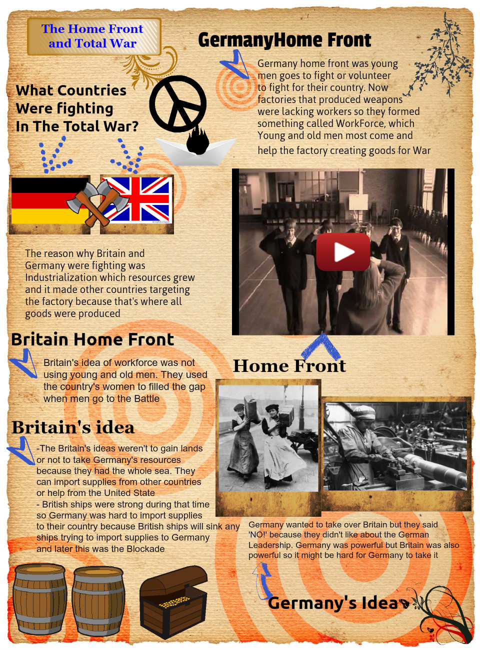 The Home Front and Total War